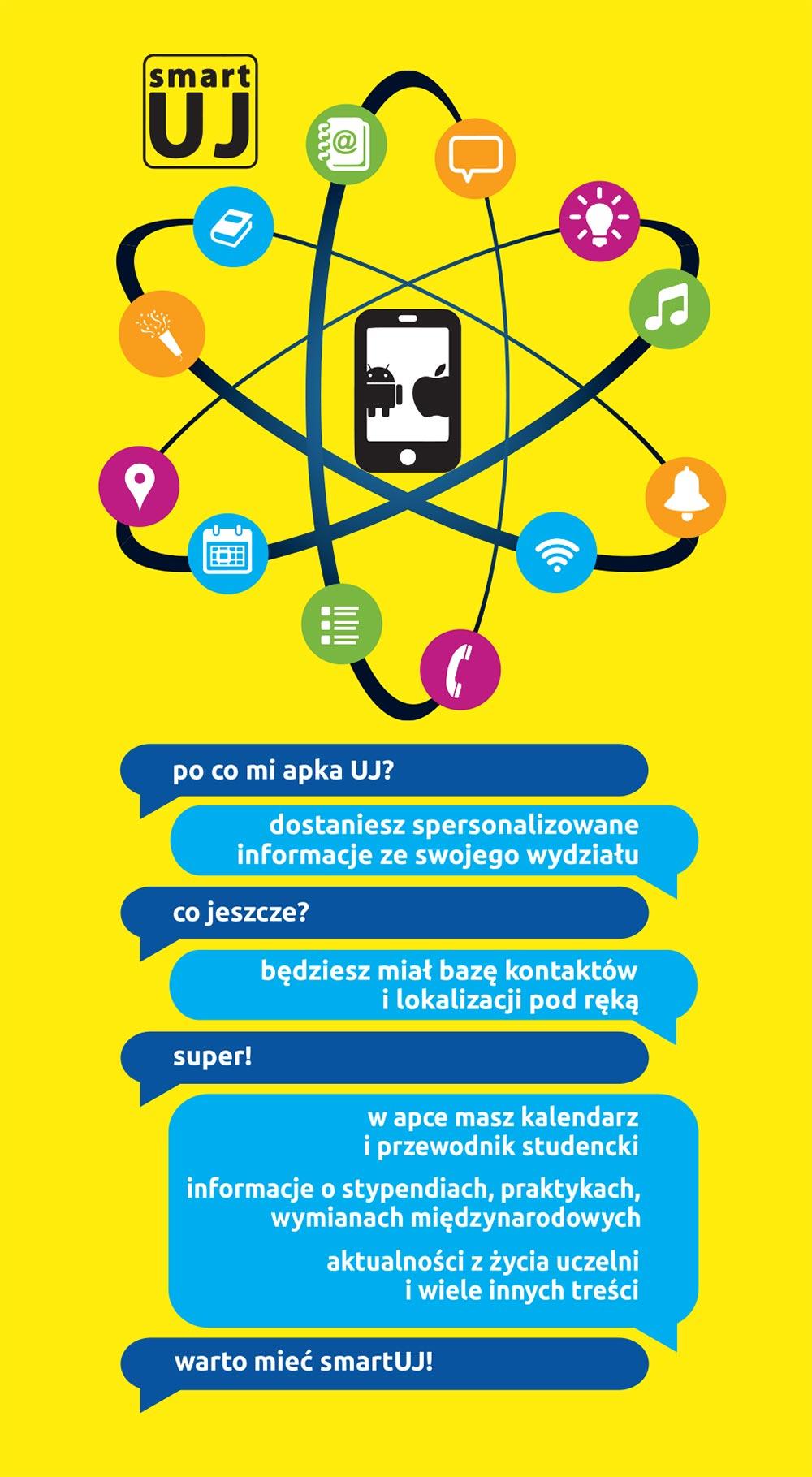 aplikacja mobilna smartUJ